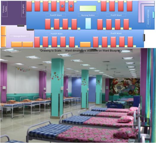 Philanthropy - Premium Care Plastic Surgery Colombia Philanthropy-GC4-Ward